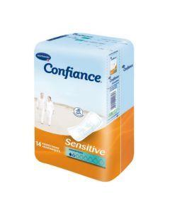 Confiance Sensitive Absorption 2