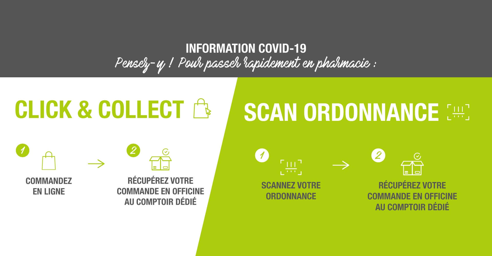 information covid19 : click&collect et scan ordonnance