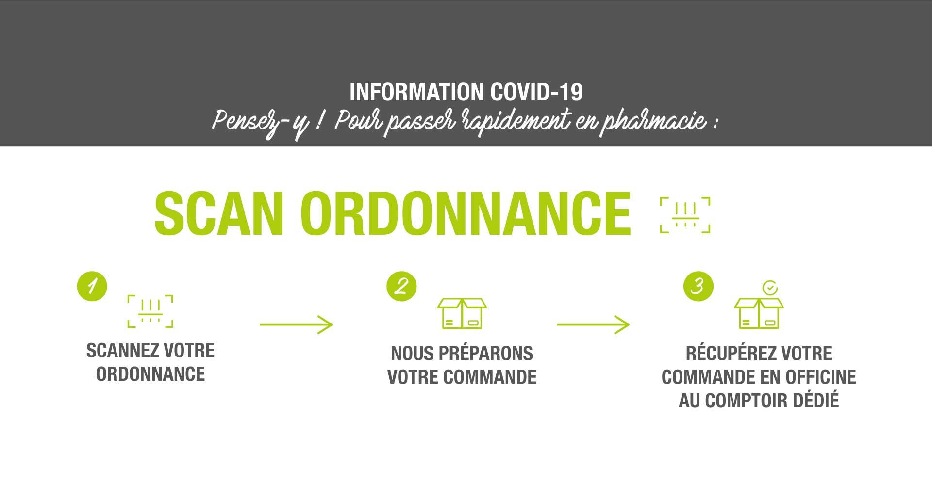 information covid19 : scan ordonnance